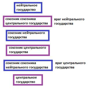 Геополитика 13