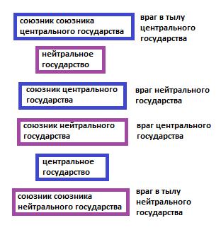 Геополитика 14