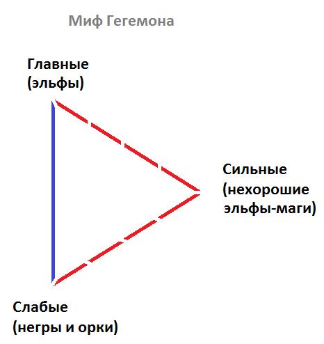Геополитика 17