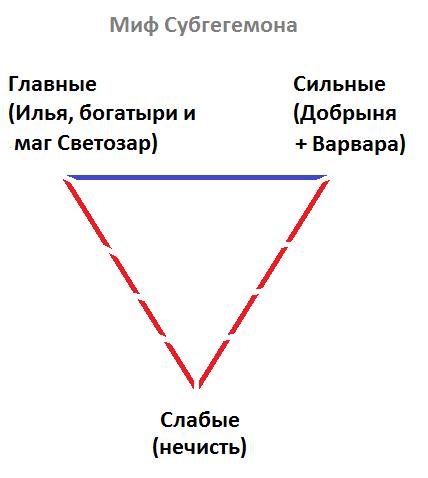 Геополитика 18